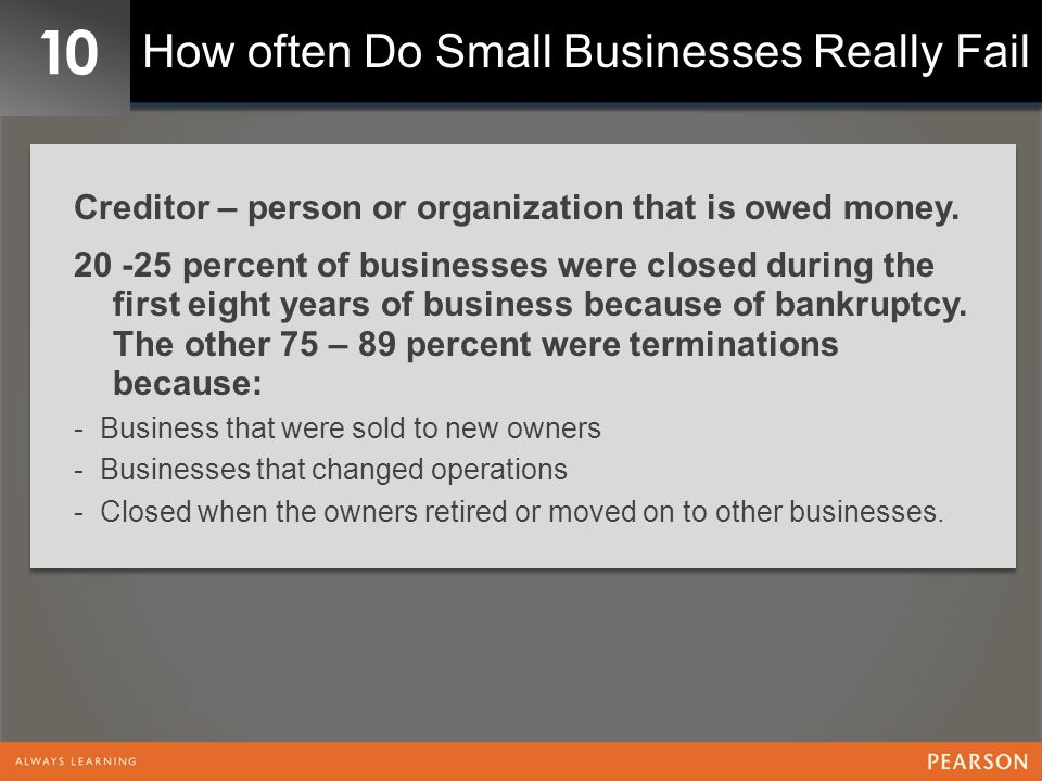 10 How often Do Small Businesses Really Fail