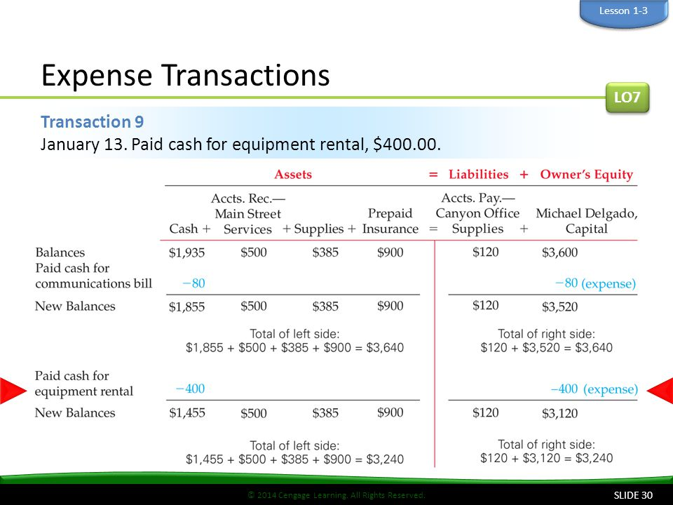 Lesson 1-3 Expense Transactions. LO7. Transaction 9 January 13.