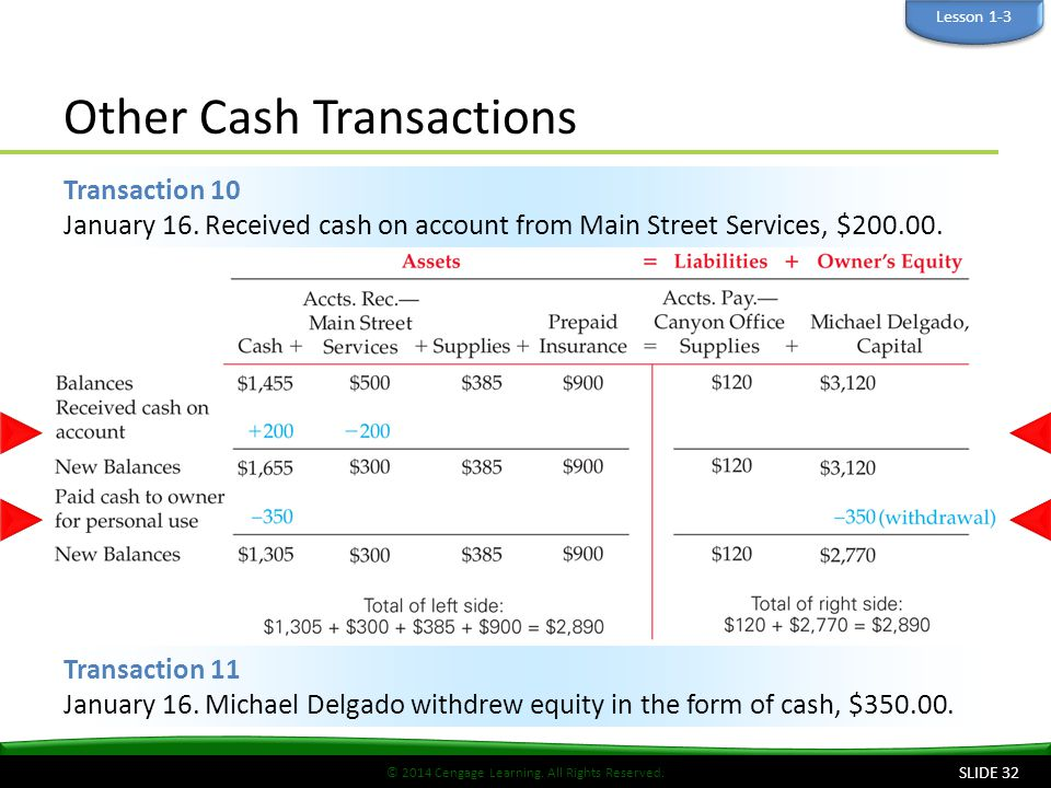Other Cash Transactions