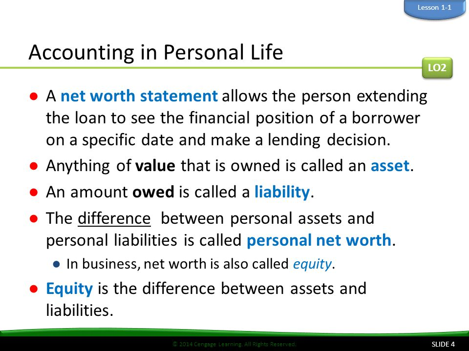 Accounting in Personal Life