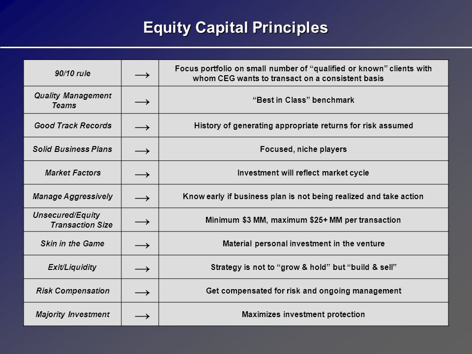 Equity Capital Principles