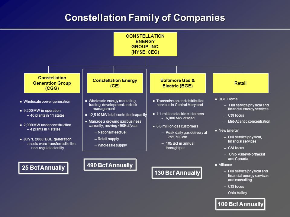 Constellation Family of Companies