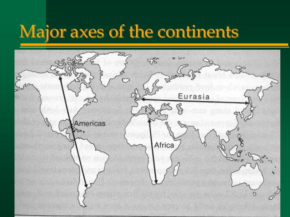 Major axes of the continents
