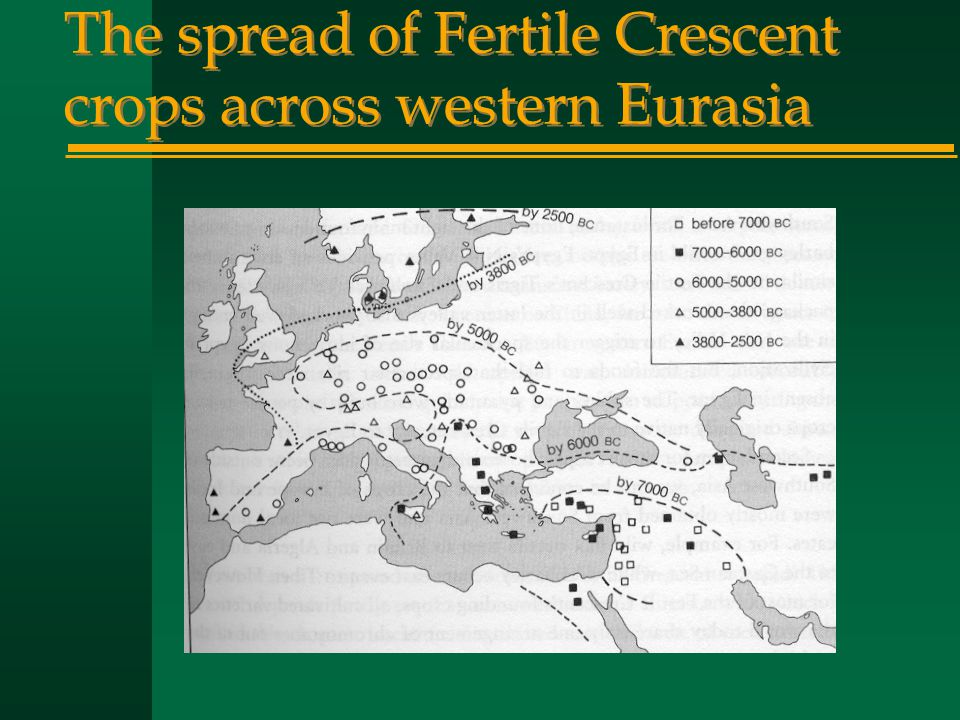 The spread of Fertile Crescent crops across western Eurasia
