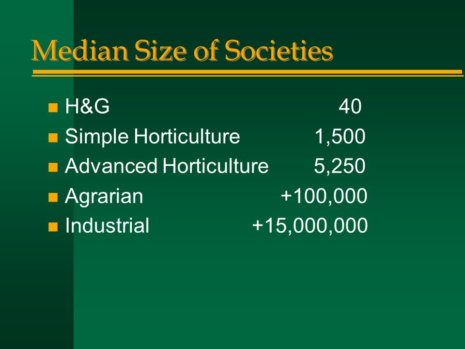 Median Size of Societies