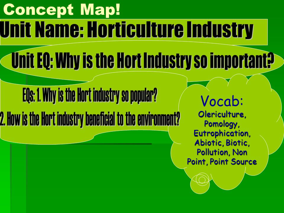 Concept Map! Unit Name: Horticulture Industry