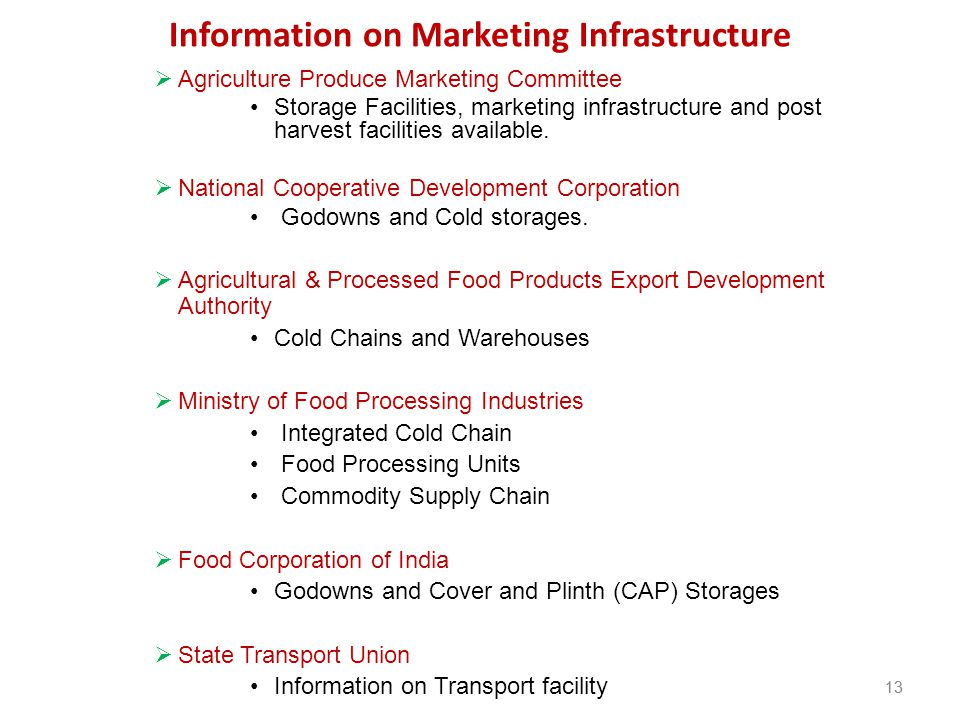 Information on Marketing Infrastructure