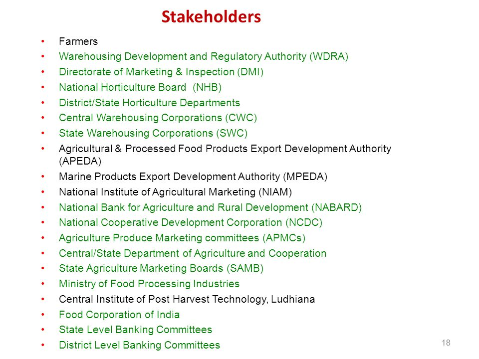 Stakeholders Farmers. Warehousing Development and Regulatory Authority (WDRA) Directorate of Marketing & Inspection (DMI)