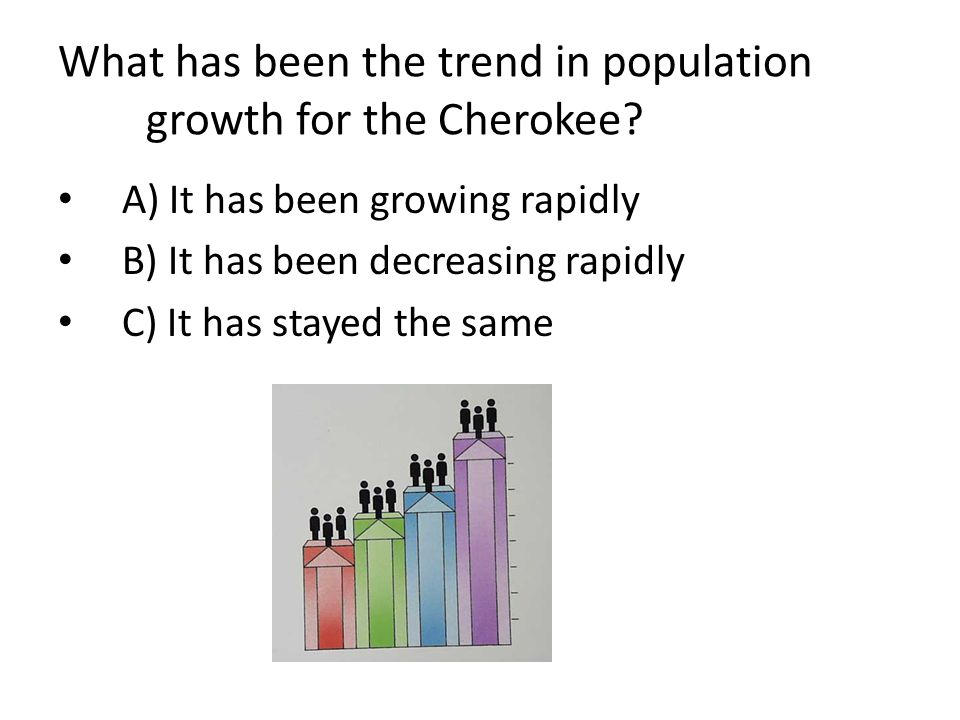 What has been the trend in population growth for the Cherokee