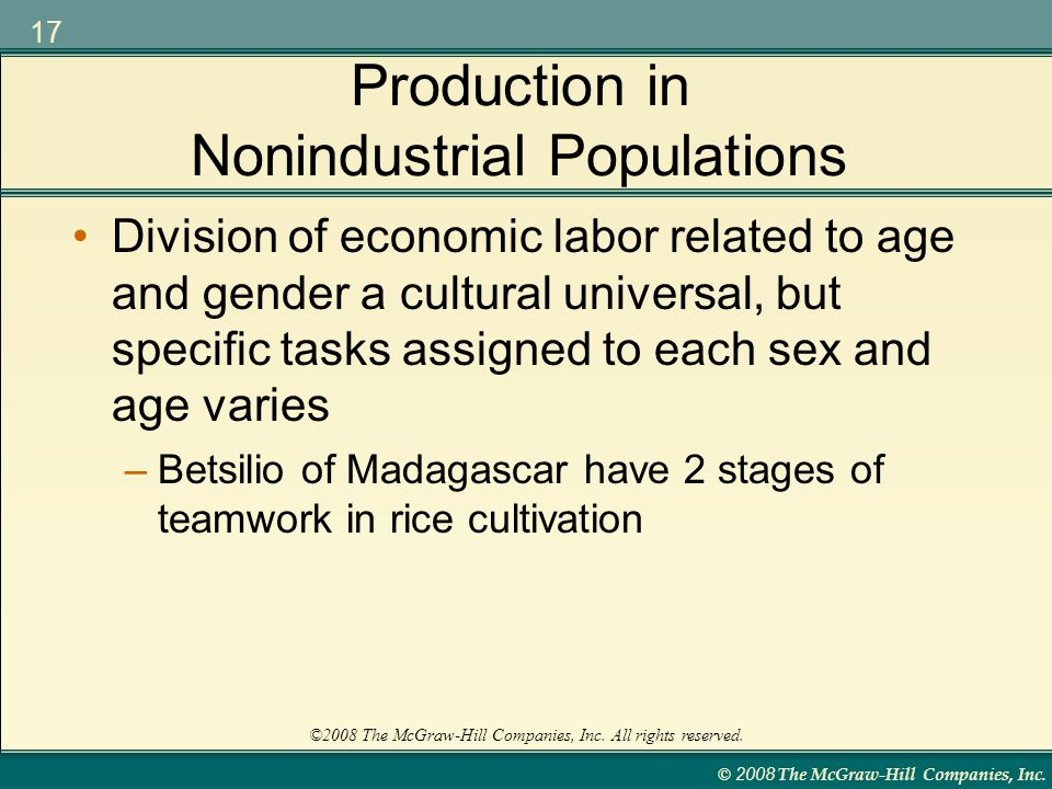 Production in Nonindustrial Populations