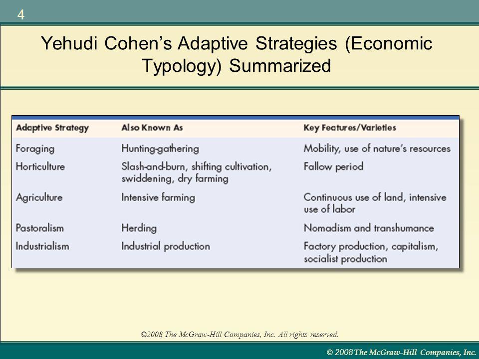 Yehudi Cohen's Adaptive Strategies (Economic Typology) Summarized