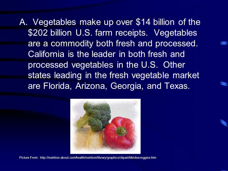 A. Vegetables make up over $14 billion of the $202 billion U. S