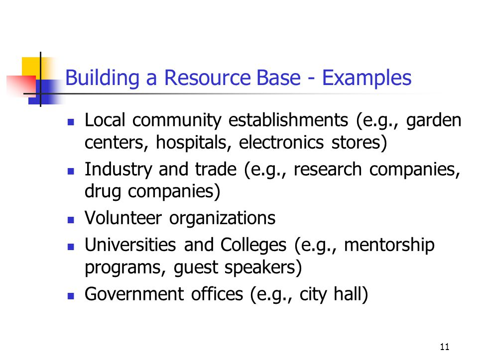 Building a Resource Base - Examples