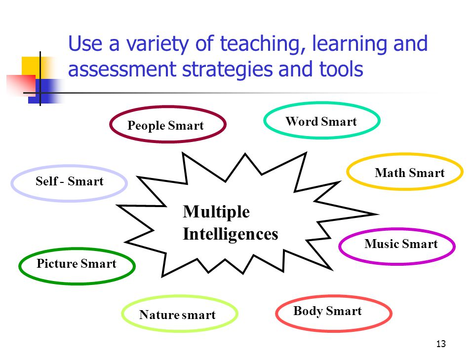 Use a variety of teaching, learning and assessment strategies and tools