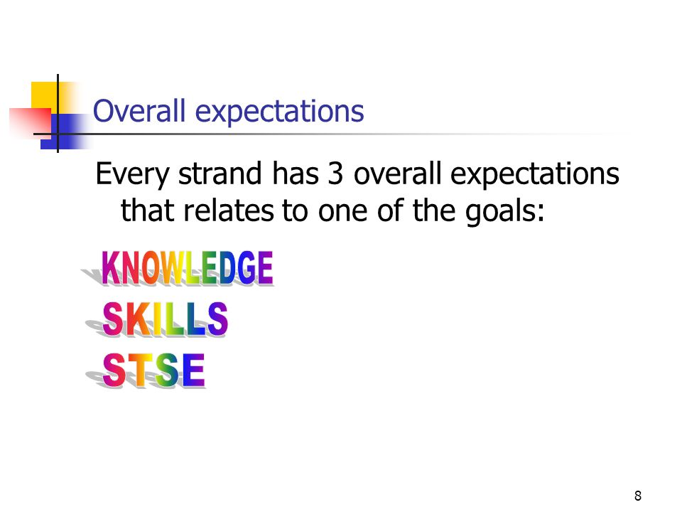 KNOWLEDGE SKILLS STSE Overall expectations