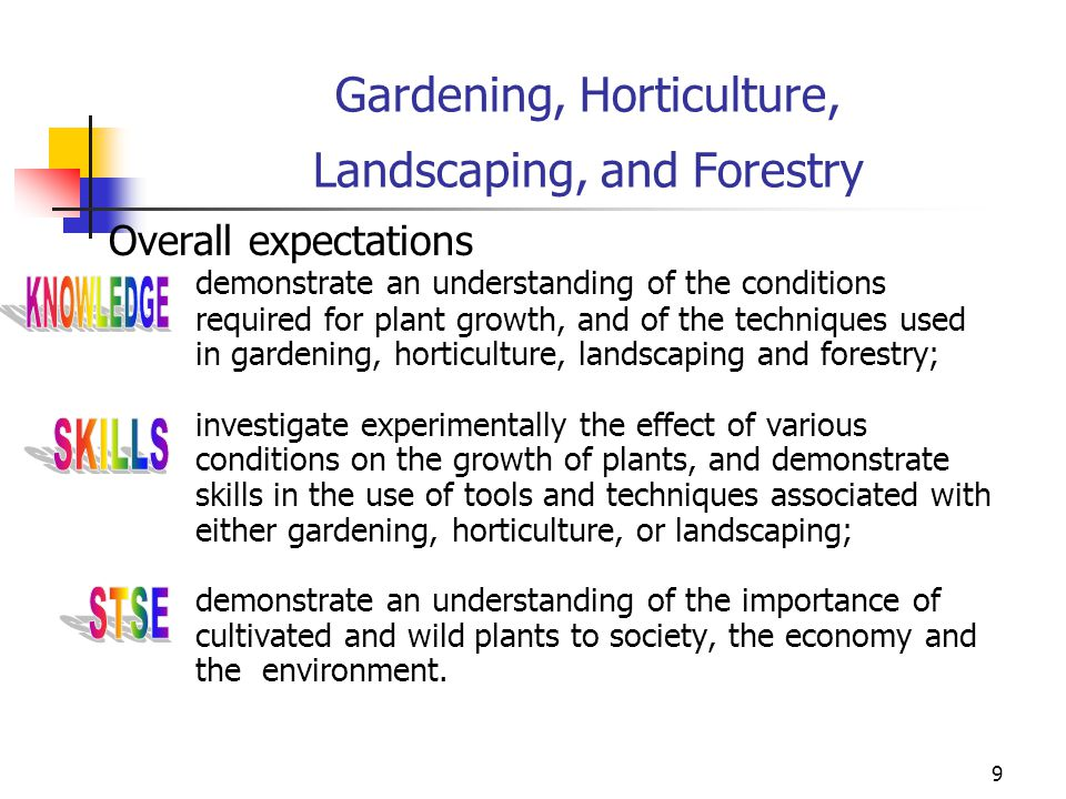 Gardening, Horticulture, Landscaping, and Forestry
