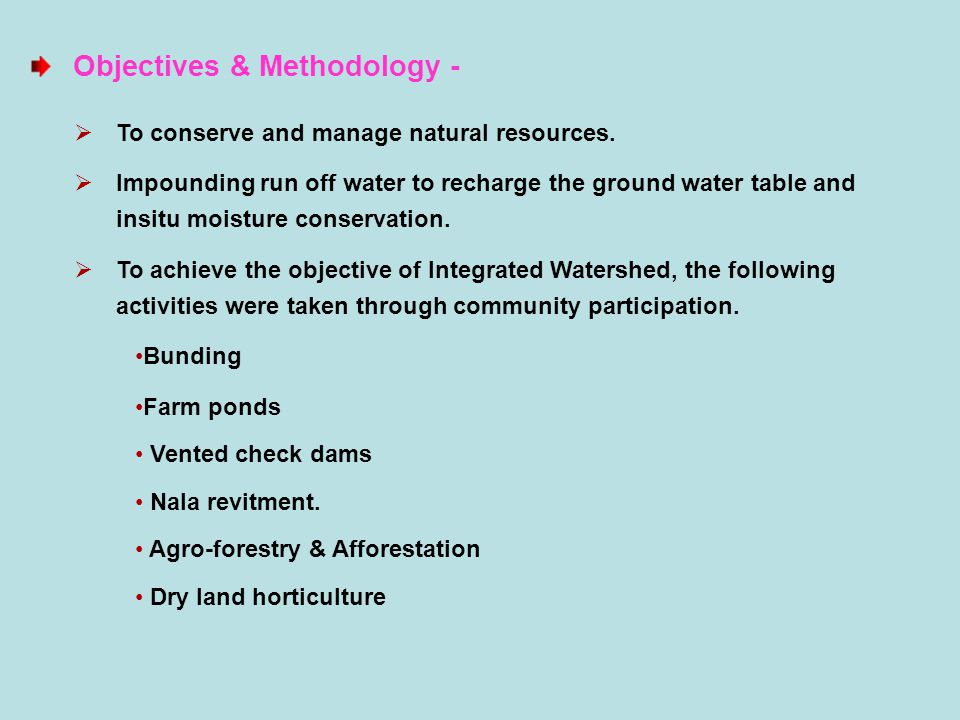 Objectives & Methodology -