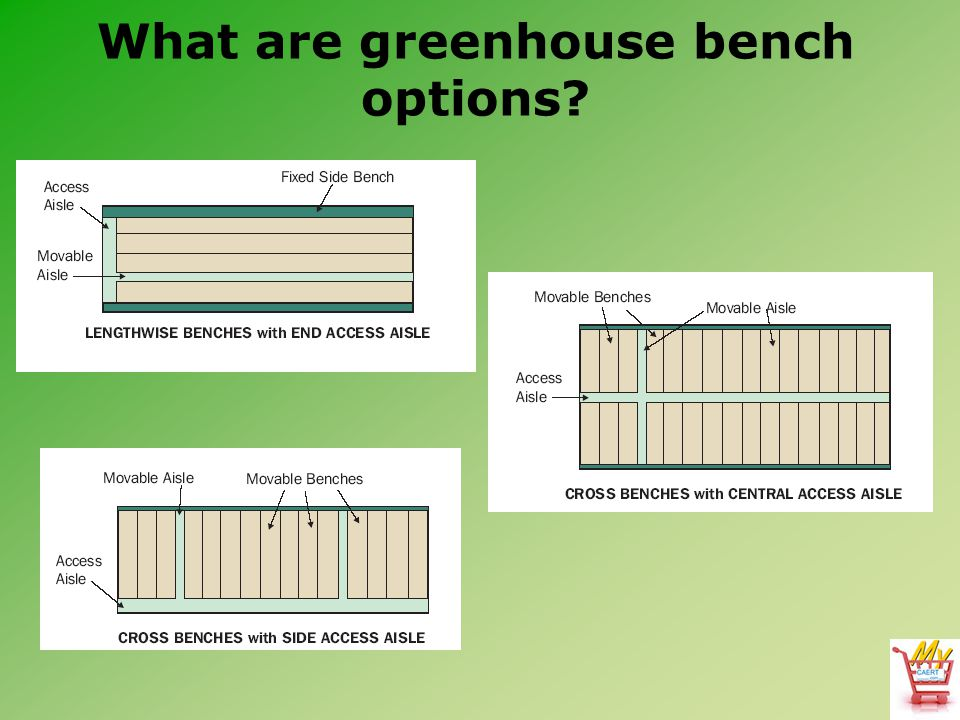 What are greenhouse bench options