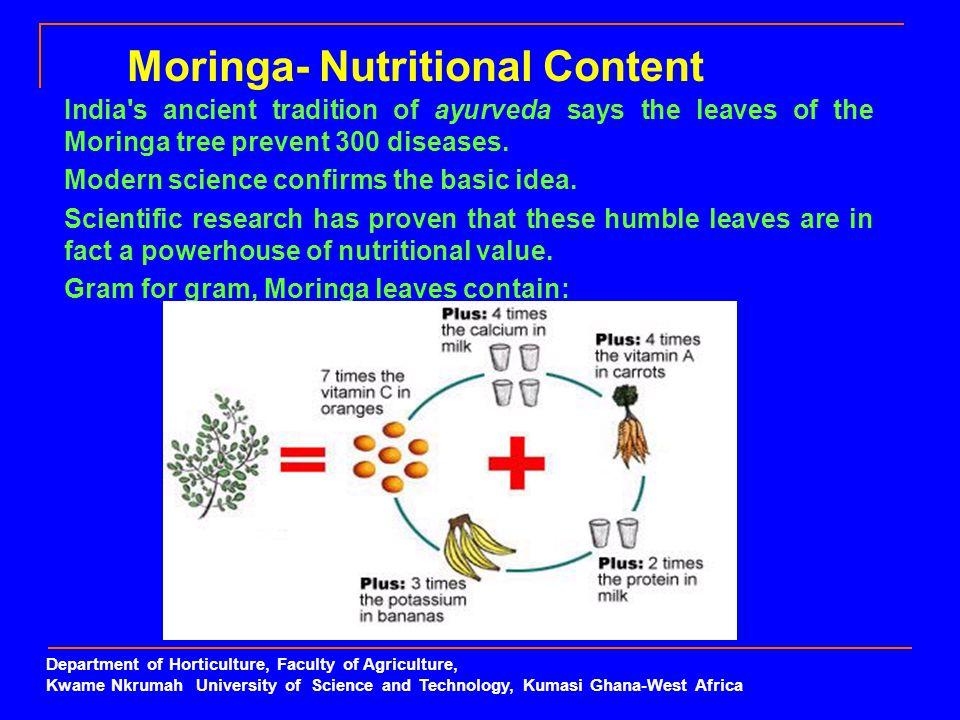 Moringa- Nutritional Content
