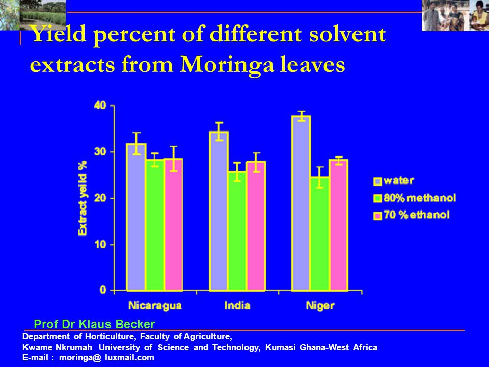 Yield percent of different solvent extracts from Moringa leaves
