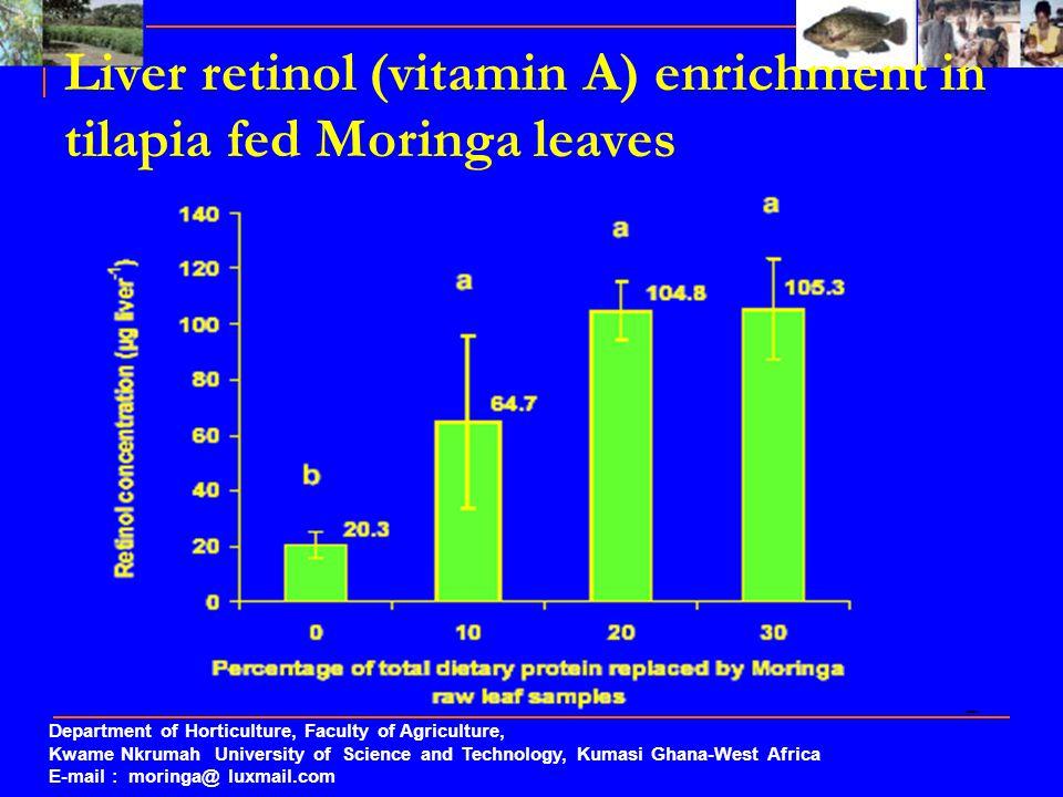 Liver retinol (vitamin A) enrichment in tilapia fed Moringa leaves