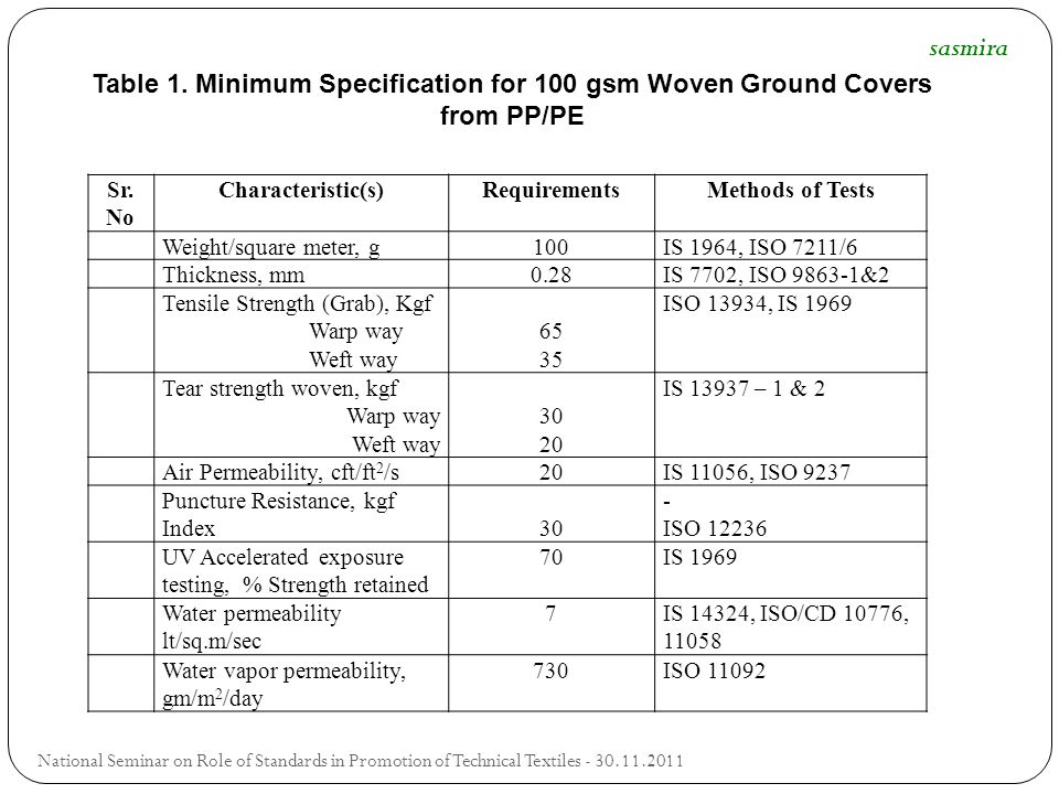 sasmira Table 1. Minimum Specification for 100 gsm Woven Ground Covers from PP/PE. Sr. No. Characteristic(s)