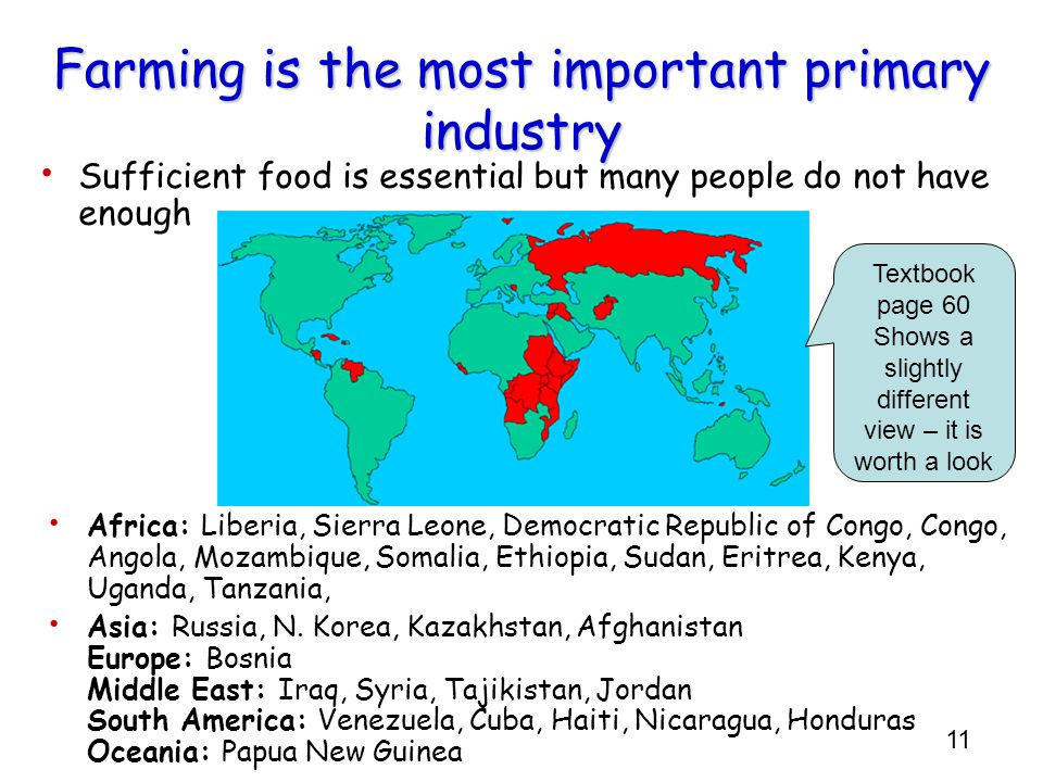 Farming is the most important primary industry