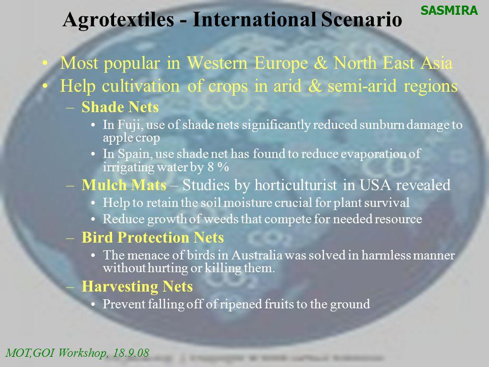 Agrotextiles - International Scenario