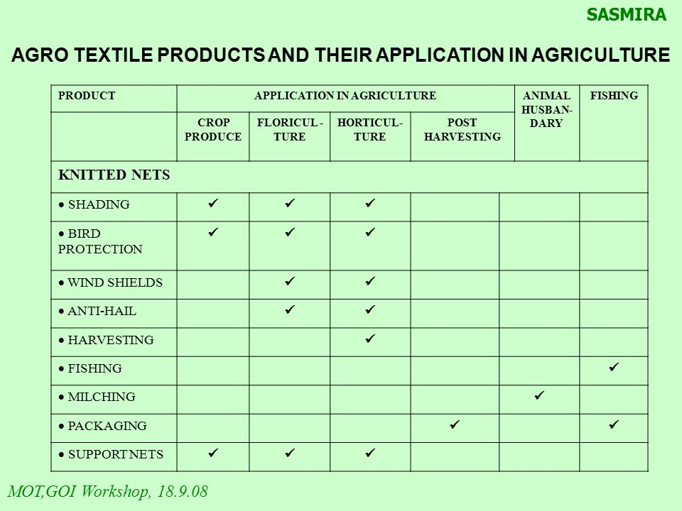 APPLICATION IN AGRICULTURE