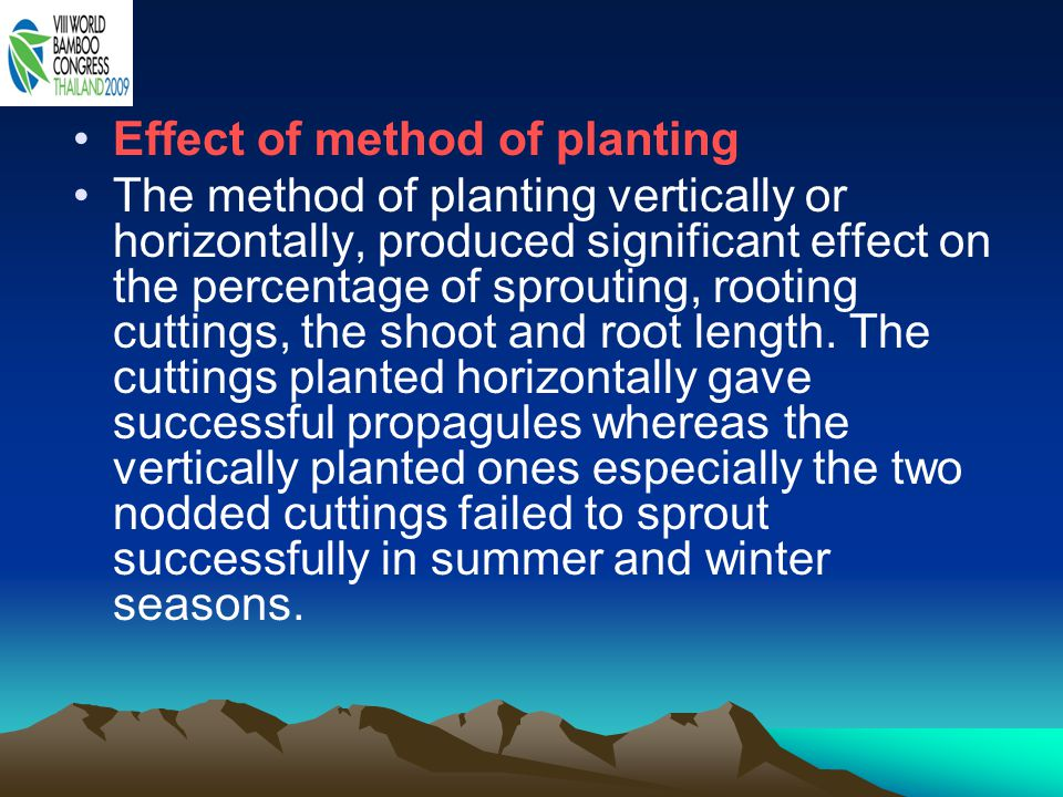Effect of method of planting