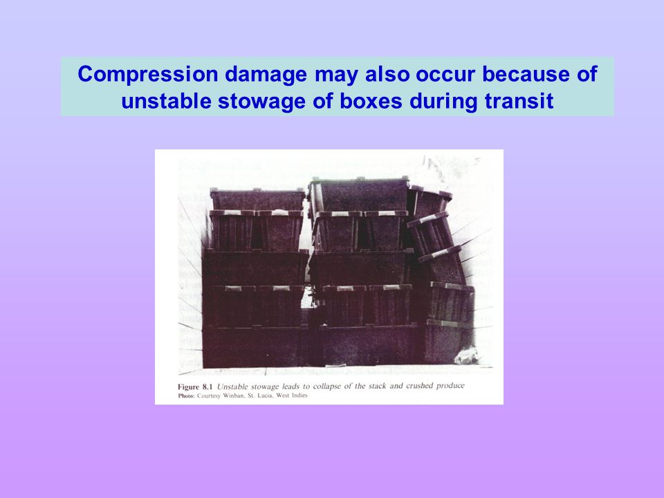 Compression damage may also occur because of unstable stowage of boxes during transit