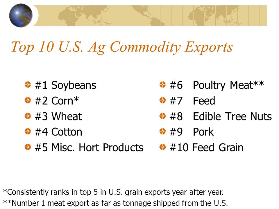 Top 10 U.S. Ag Commodity Exports