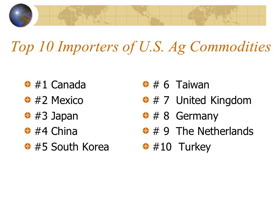 Top 10 Importers of U.S. Ag Commodities