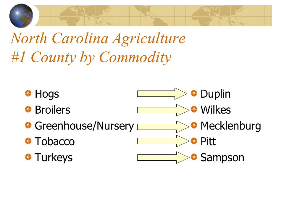 North Carolina Agriculture #1 County by Commodity