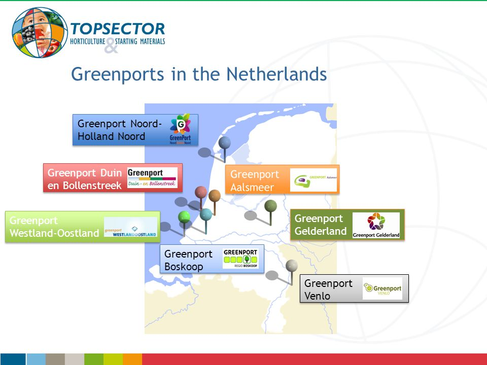 Greenports in the Netherlands