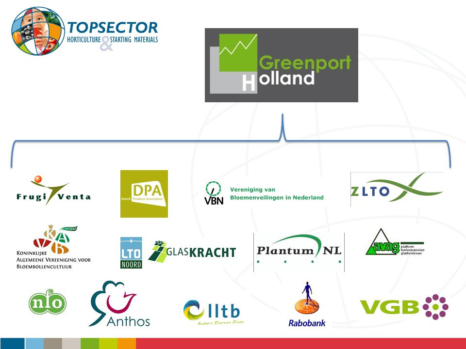 On national level these Greenports join forces in Greenport Holland, together with national sector organisations.