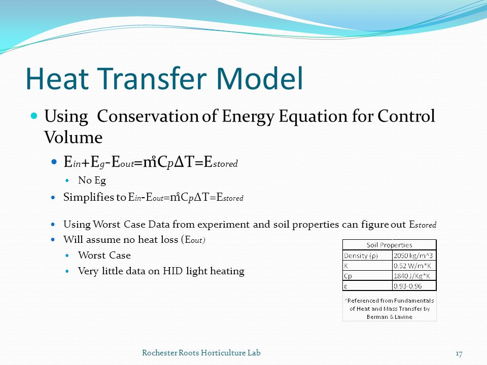 Heat Transfer Model Using Conservation of Energy Equation for Control Volume. Ein+Eg-Eout=m̊Cp∆T=Estored.