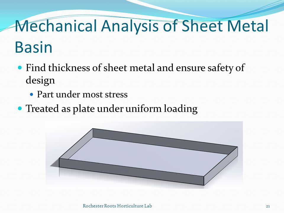 Mechanical Analysis of Sheet Metal Basin