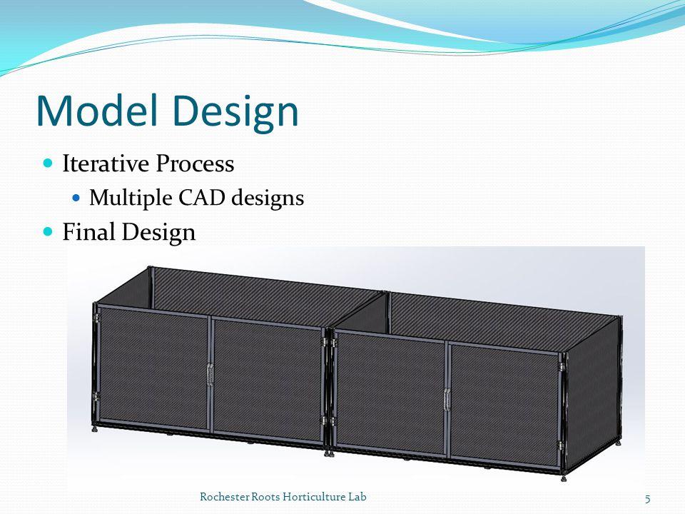 Model Design Iterative Process Final Design Multiple CAD designs