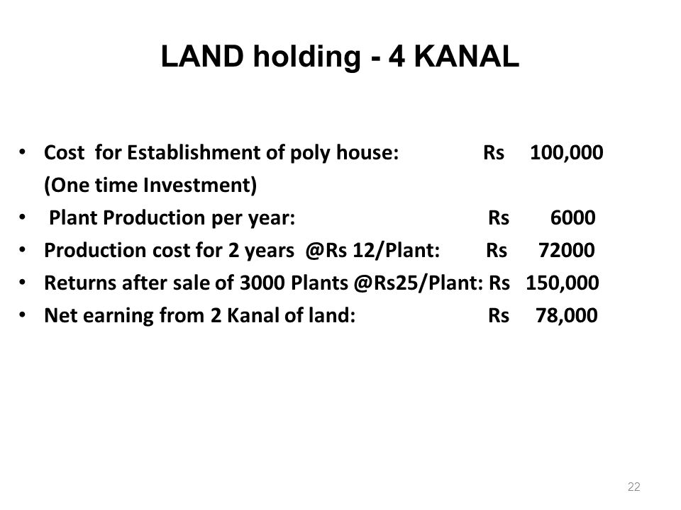 LAND holding - 4 KANAL Cost for Establishment of poly house: Rs 100,000. (One time Investment)