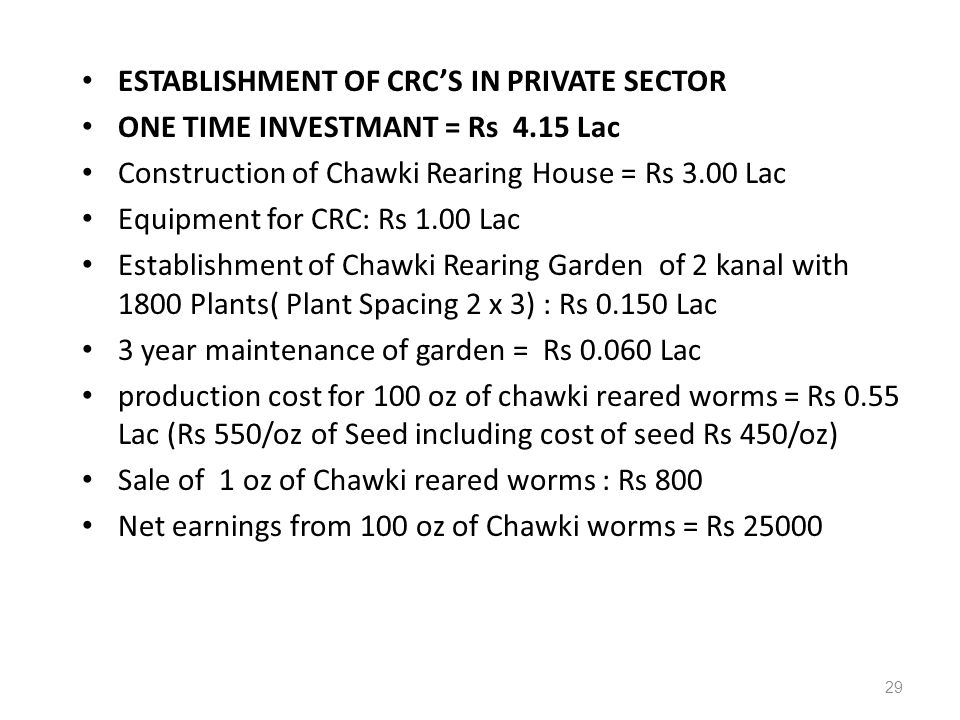 ESTABLISHMENT OF CRC'S IN PRIVATE SECTOR