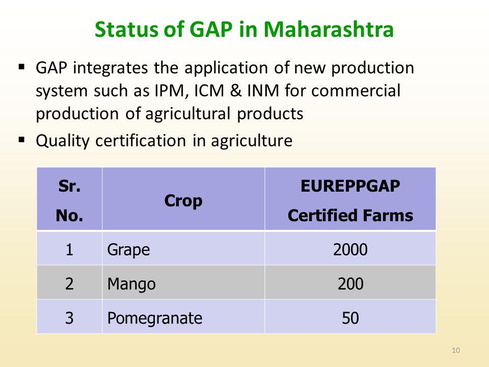 Status of GAP in Maharashtra