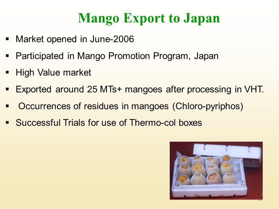 Mango Export to Japan Market opened in June-2006