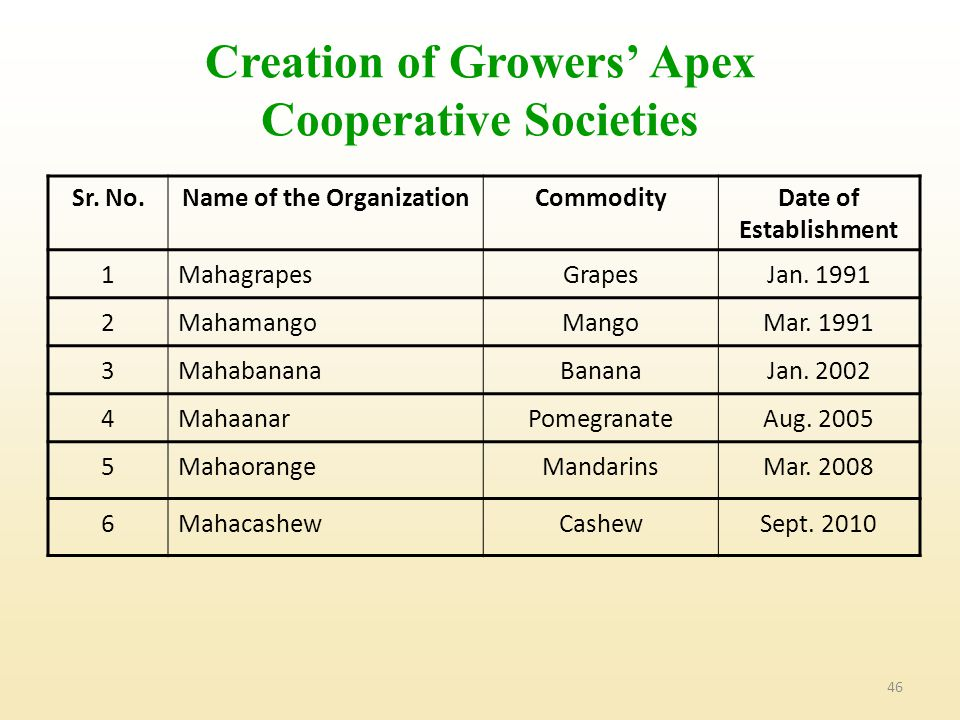 Creation of Growers' Apex Cooperative Societies