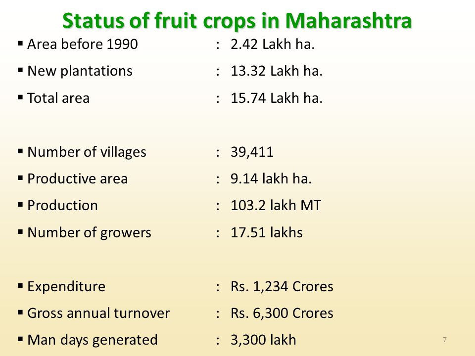 Status of fruit crops in Maharashtra