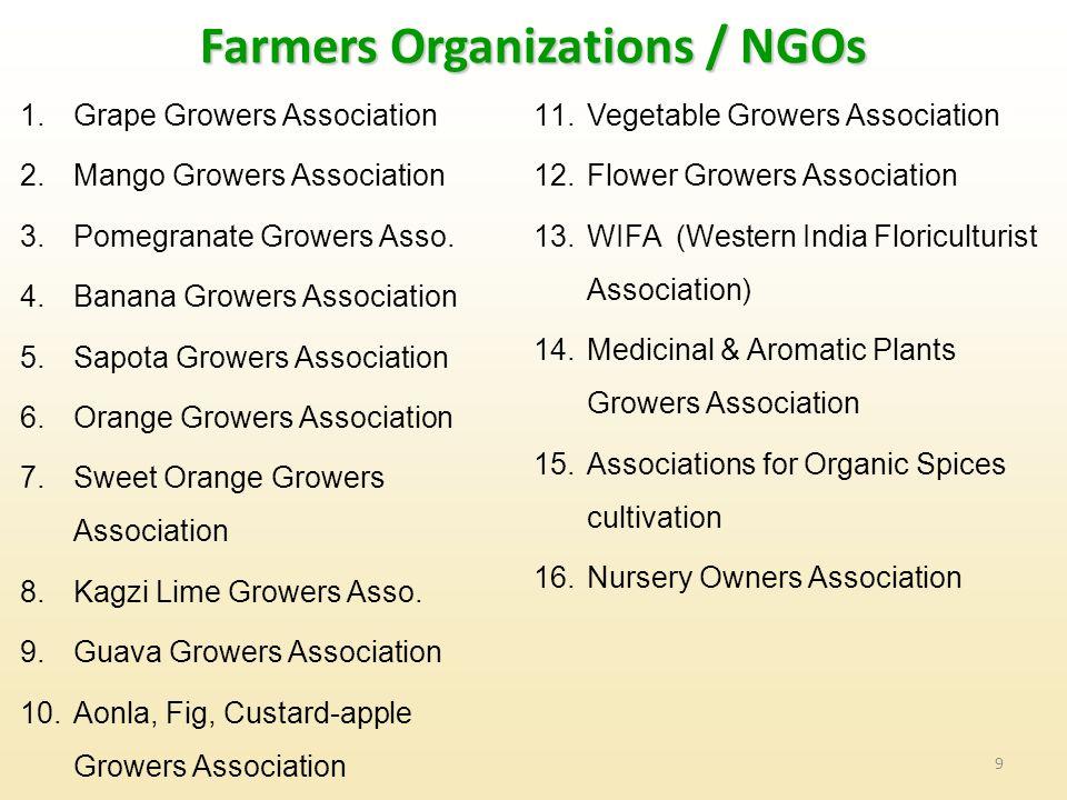 Farmers Organizations / NGOs