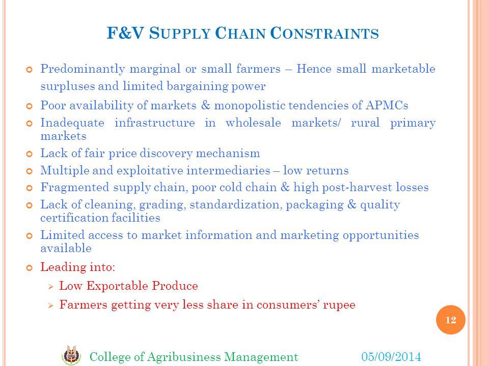 F&V Supply Chain Constraints