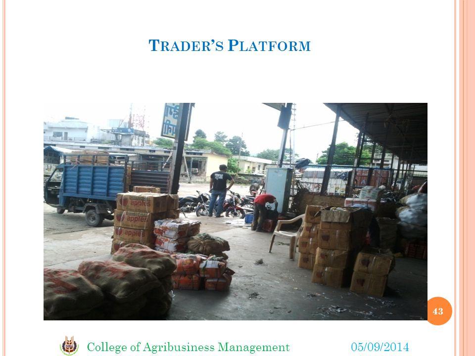 Trader's Platform