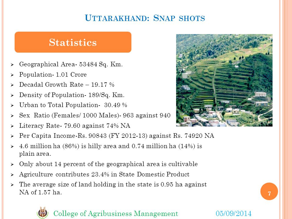 Uttarakhand: Snap shots