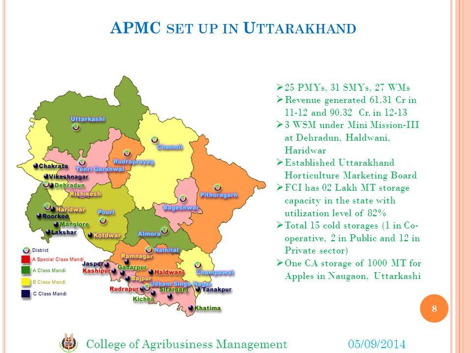APMC set up in Uttarakhand